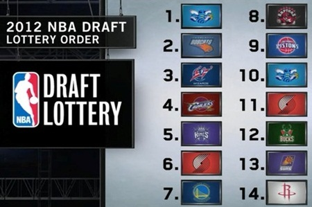 NBA Draft 2012: Five Teams That Need to Nail the NBA Draft