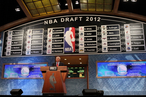 Oklahoma Football: Sooner Stars and Their NBA Draft Prospect Counterparts