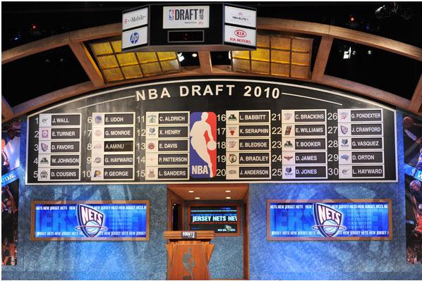 San Antonio Spurs' Best Draft Picks