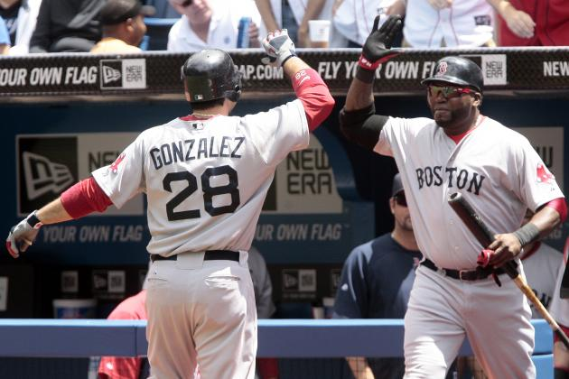 Projecting How David Ortiz and Adrian Gonzalez Will Fare in the 2nd Half