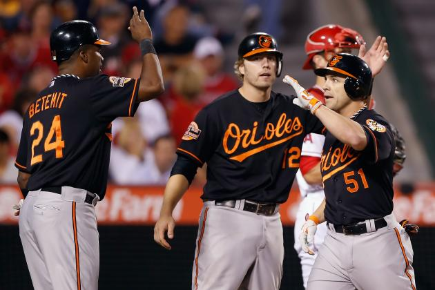 Projecting End-of-the-Year Stats for Each of Baltimore Orioles' Regular Starters