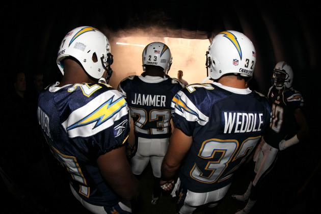 Stock Up, Stock Down for Key San Diego Chargers Heading into Camp