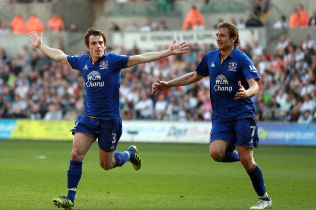 Manchester United: Red Devils Need to Sign Leighton Baines and Christian Eriksen