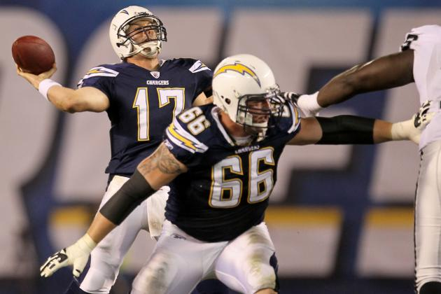 San Diego Chargers: Veterans That Need to Look Young Again at Training Camp