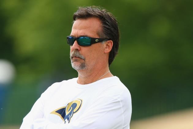 St. Louis Rams Training Camp: Strengths, Weaknesses and Question Marks