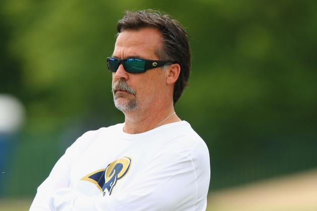 St. Louis Rams 2012: The Pre-Training Camp Awards