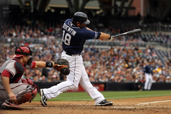6 San Diego Padres Who Should Be Nervous at the Trade Deadline