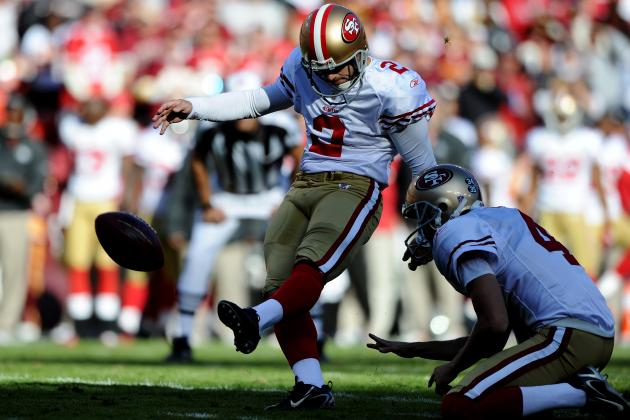 Fantasy Football 2012: Preseason Look at Top 20 Kickers