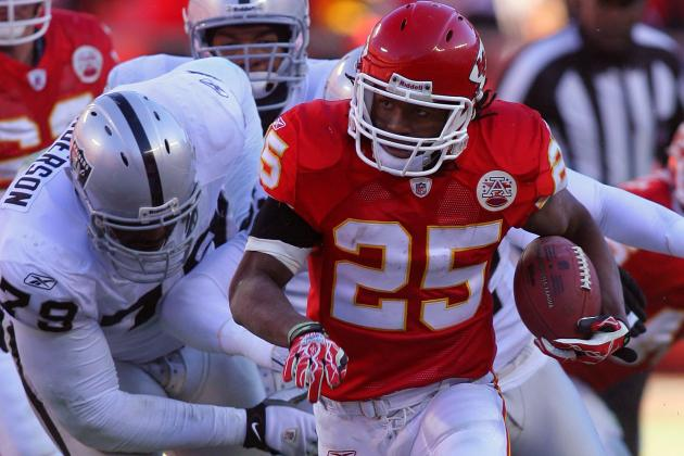 AFC West Preseason Running Back Rankings