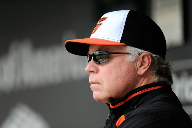 MLB Trade Deadline: Post-Deadline Expectations for Baltimore Orioles