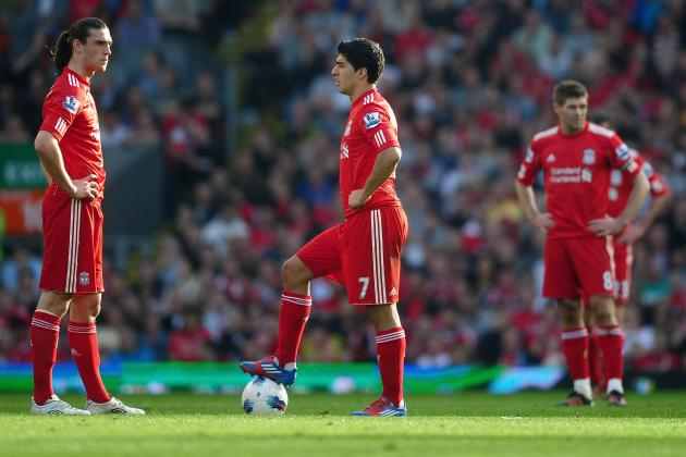 Liverpool: Complete Guide for the 2012-13 Premier League Season