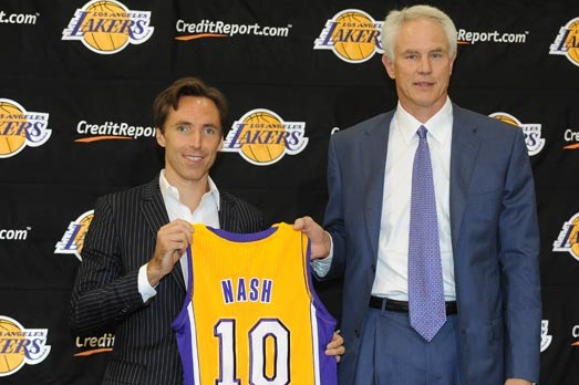 Steve Nash and the 5 Most Overrated Offseason Moves