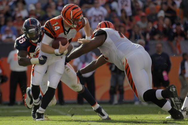 Denver Broncos: Statistical Expectations for Von Miller in 2012