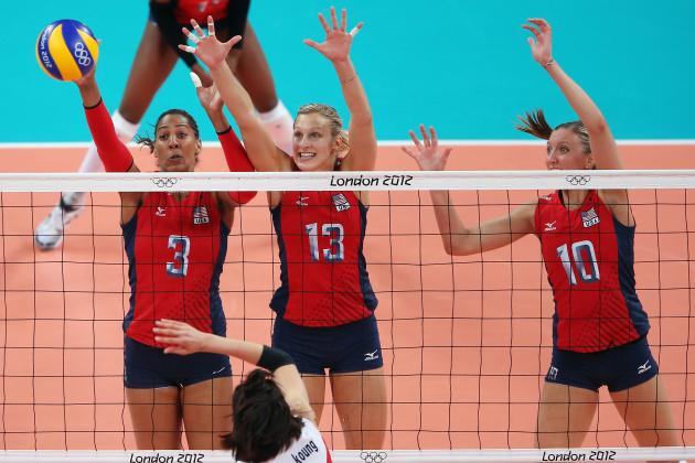 Olympic Volleyball 2012: 5 Pressing Needs for US Indoor and Outdoor Team