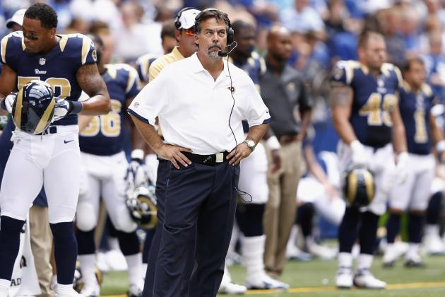 What We've Learned About Every Positional Unit so Far in Rams' Preseason