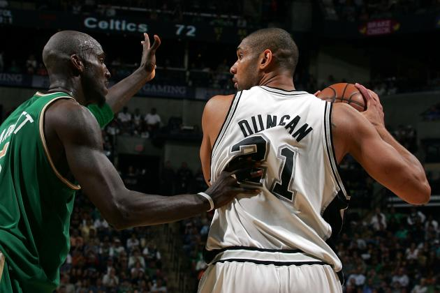 Power Ranking the 5 Best NBA Stars over 35