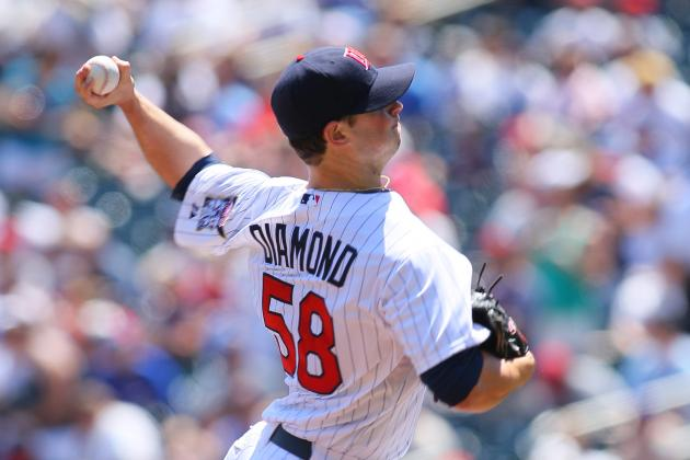 Predicting the 2013 Starting Rotation for the Minnesota Twins
