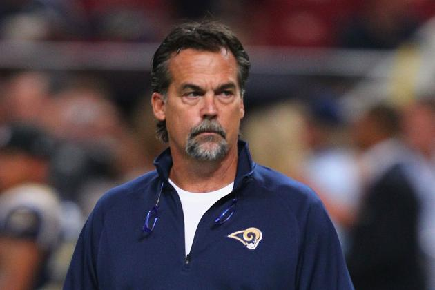 Projecting the St. Louis Rams' Final 53-Man Roster After Preseason Week 2