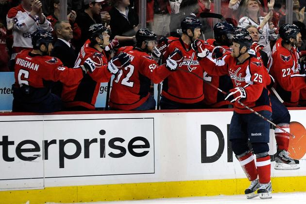 NHL Trades: Players Washington Capitals Could Deal Before the Season