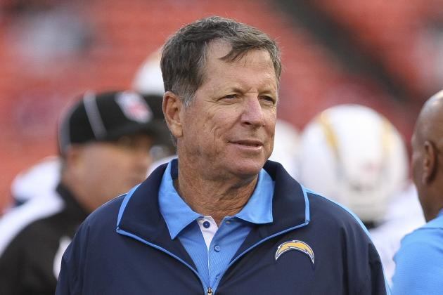 San Diego Chargers: Predicting the Practice Squad