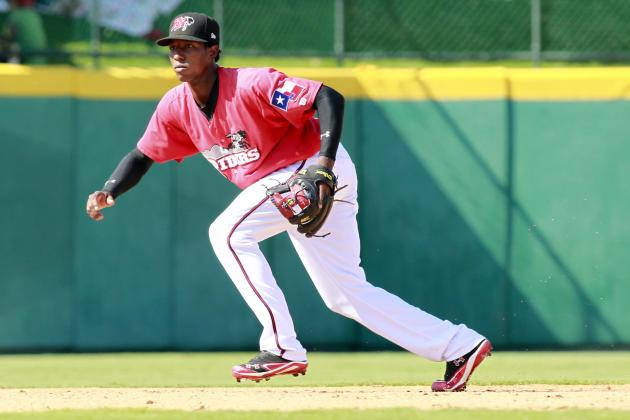Scouting Reports and Predictions for MLB Teams' Top September Call-Ups
