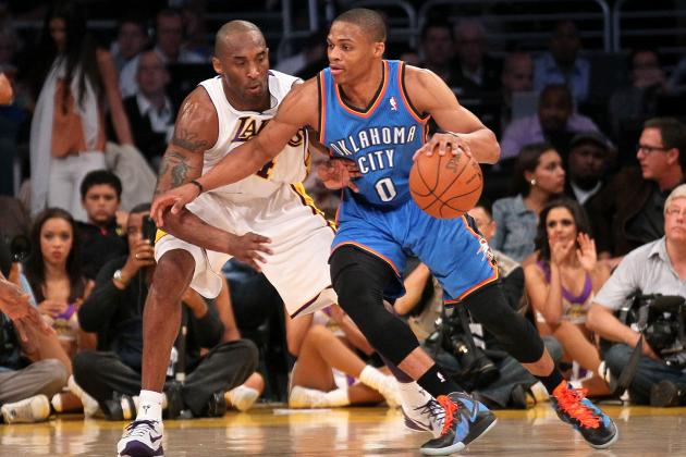 Ranking the Top 10 NBA Backcourt Duos