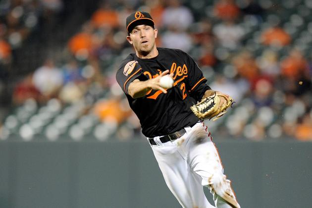 Predicting Every 2012 AL Gold Glove Award Winner