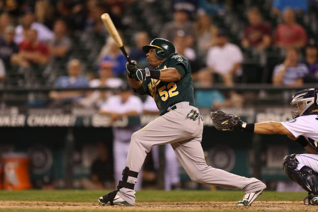 AL Rookie of the Year Rankings: Oakland A's, AL West Dominate ROY Race