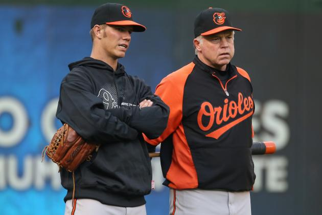 Why Dylan Bundy Is Already Equipped to Dominate MLB Hitters
