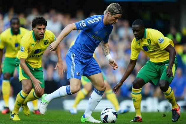 Biggest Transfer Misses in Roman Abramovich's Reign at Chelsea