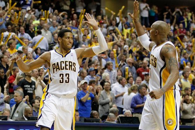 NBA Preseason Indiana Pacers Player Power Rankings