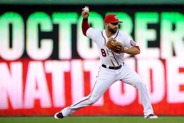 Washington Nationals: 4 Reasons to Believe 2012 Was Just the Beginning