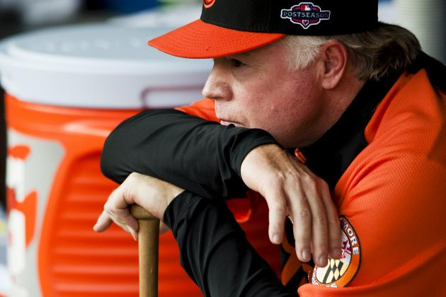Predicting the Baltimore Orioles 2013 Opening Day Starting Lineup