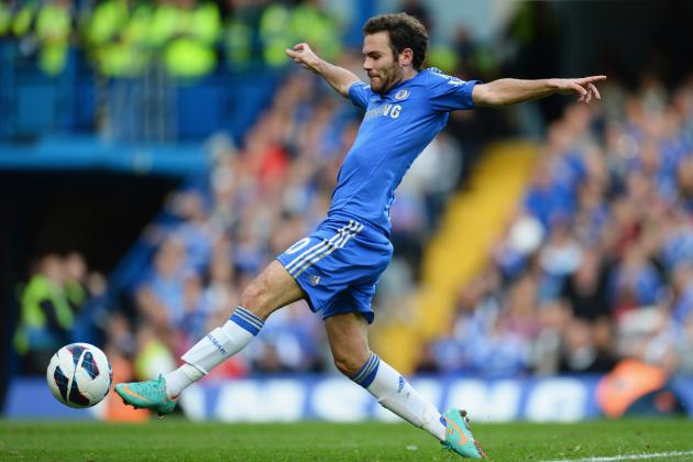 World Football: The World's Top 20 Attacking Midfielders This Season