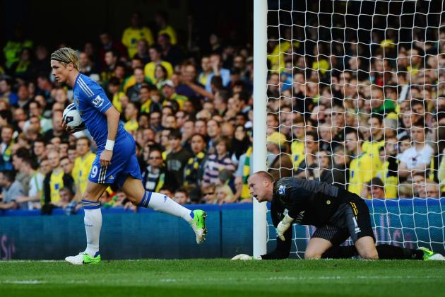 Chelsea FC: Best Goals from Every Player in Blues Starting XI