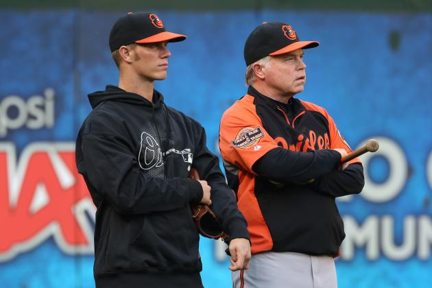 Baltimore Orioles Starting Rotation Options for 2013