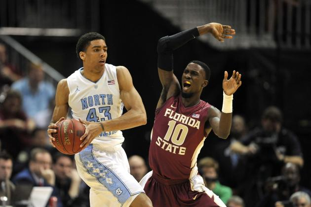 ACC Basketball: Predicting The Most Improved Player on Each ACC Team