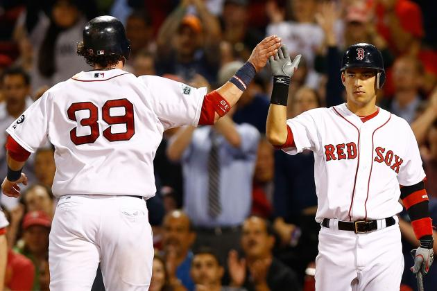 The 5 Most Pressing Red Sox Priorities