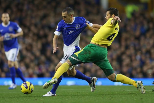 Everton vs. Norwich City: 6 Things We Learned