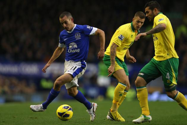 Norwich City: 5 Things We Learned from Everton Draw