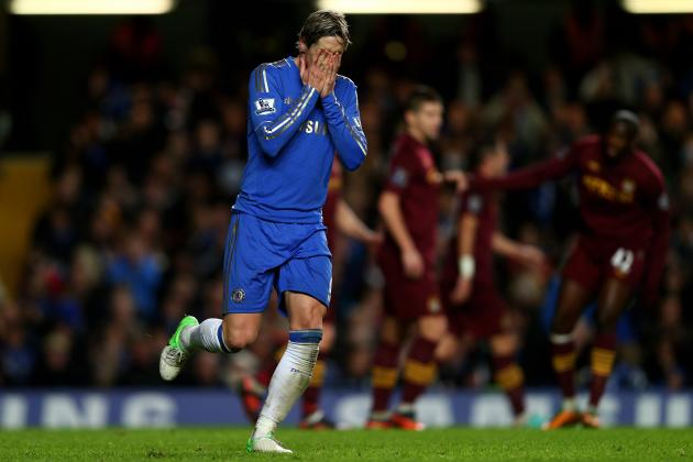 Chelsea FC: 6 Things Blues Fans Should Keep Their Heads Up About
