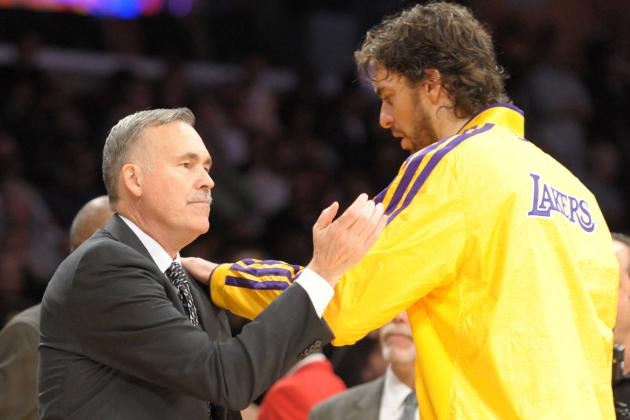 L.A. Lakers Players Currently Stuck in Coach Mike D'Antoni's Doghouse