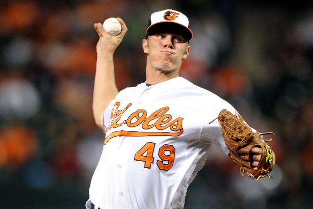 Ranking the Top 10 Prospects in the Baltimore Orioles' Farm System