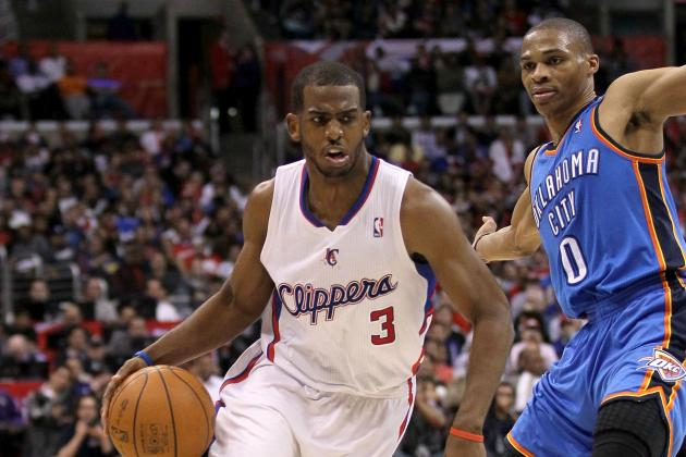 Ranking the NBA's Top 10 Backcourts