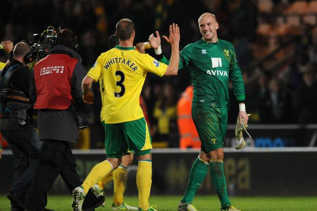 Norwich City: Where Does John Ruddy Rank in Top 10 EPL Goalkeepers List