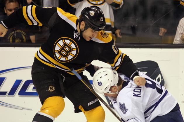 Each NHL Team's Toughest Player