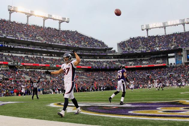 Broncos vs. Ravens: Denver's Biggest Winners and Losers from Week 15