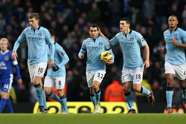10 New Year's Resolutions for Manchester City