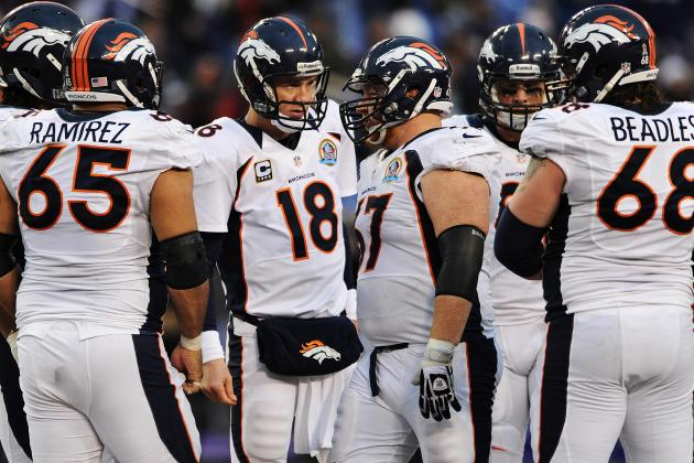Denver Broncos on Short List of Legit Super Bowl Contenders