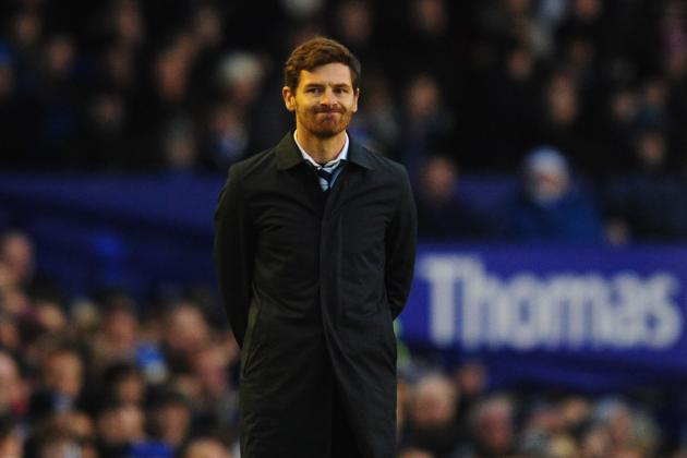 Tottenham: 4 Reasons AVB Should Focus on Top 4 Instead of Europa League